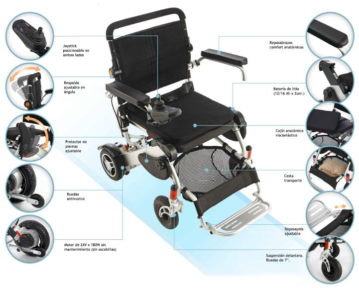 Iexplorer la silla de ruedas el ctrica ultraligera y plegable - Silla de ruedas electrica de segunda mano ...
