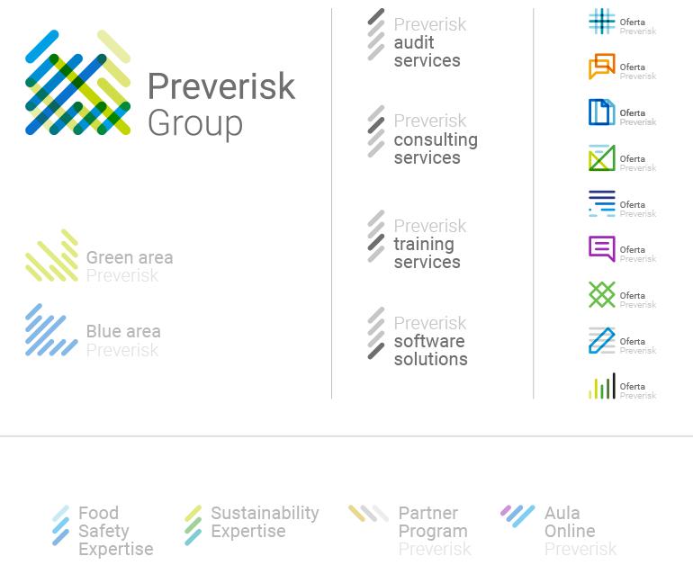 Preverisk Group