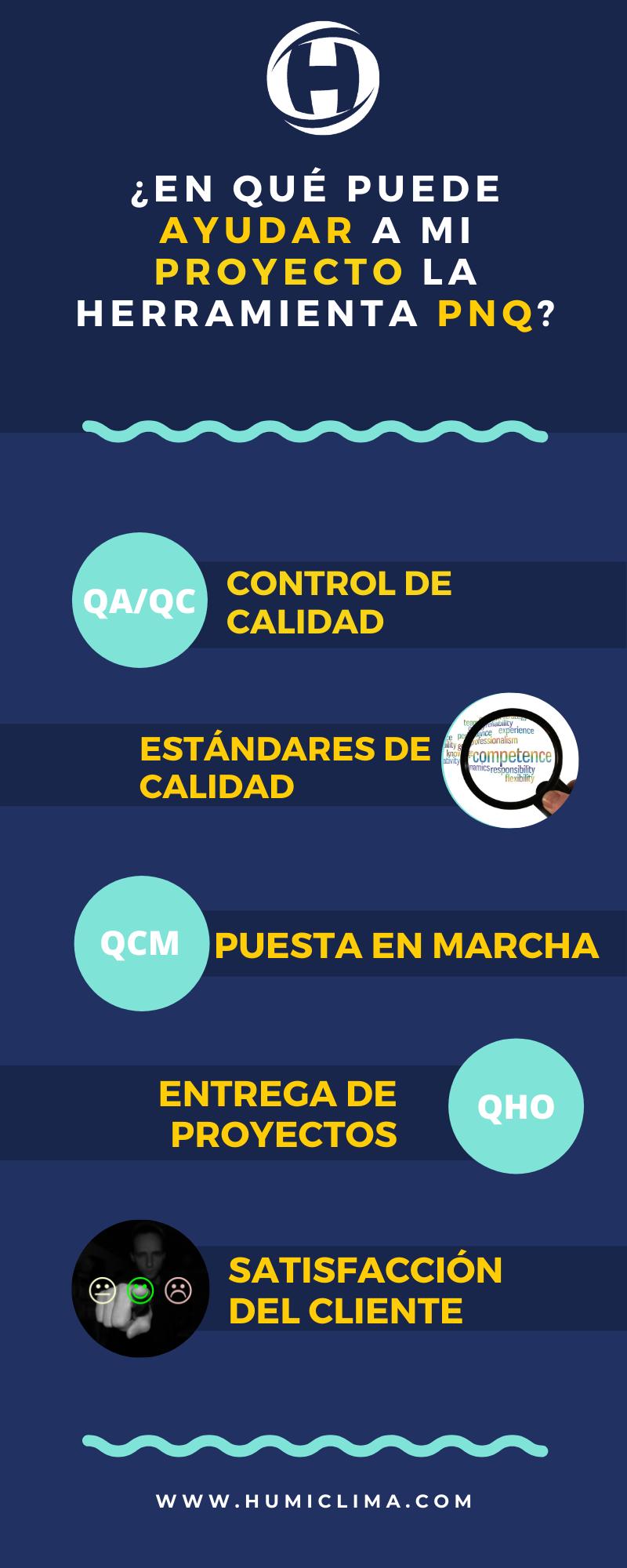 Infografía delegación de Baleares